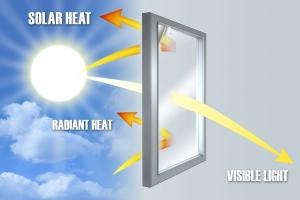Funktionsweise-von-Sonnenschutzfolien